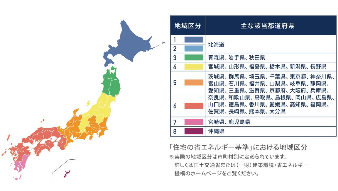 「住宅の省エネルギー基準」における地域区分